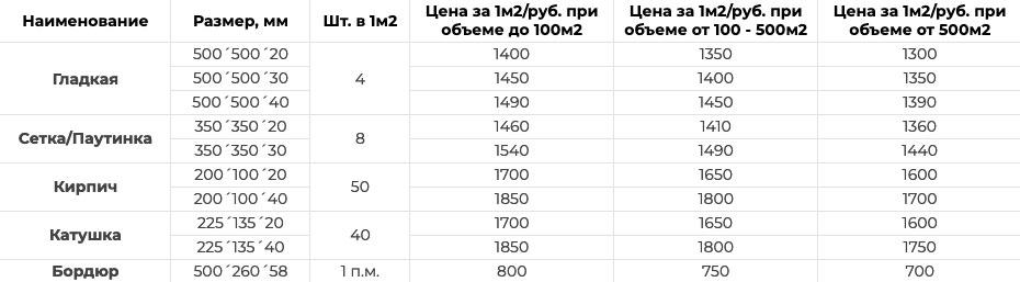 Цена резиновой плитки ЭКО-Стандарт
